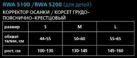 RWA5100-5200_dets274x116.jpg