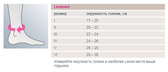 LEVAMED.png